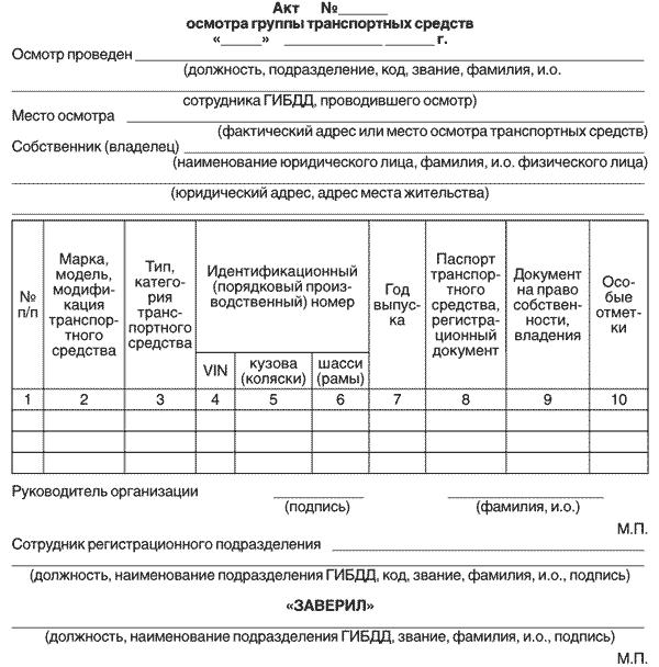 Приложение 1 к правилам регистрации автомототранспортных средств и прицепов к ним в ГИБДД