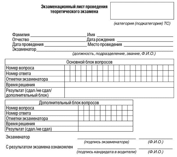 Экзаменационный лист