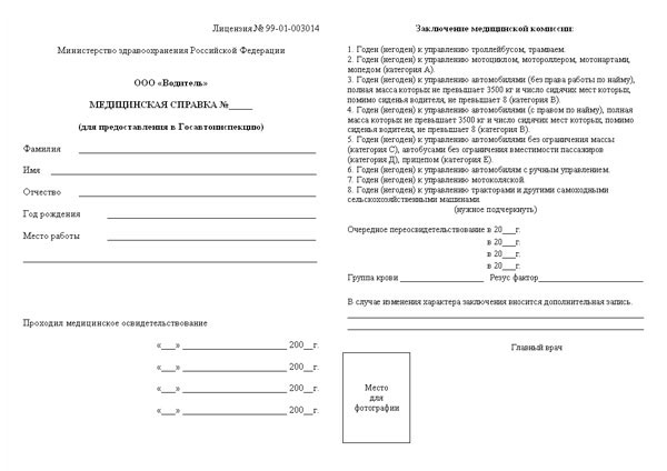 Медицинская справка по форме 083 у, необходимая для получения прав