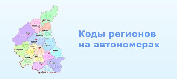 Коды регионов на карте ЦФО