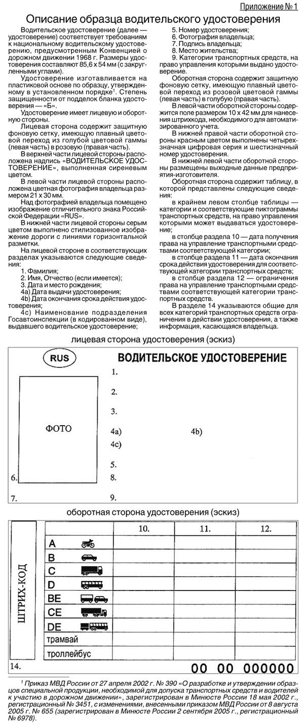 Новое водительское удостоверение 2011 года