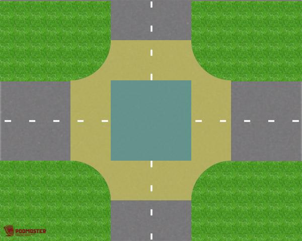 Границы перекрестка