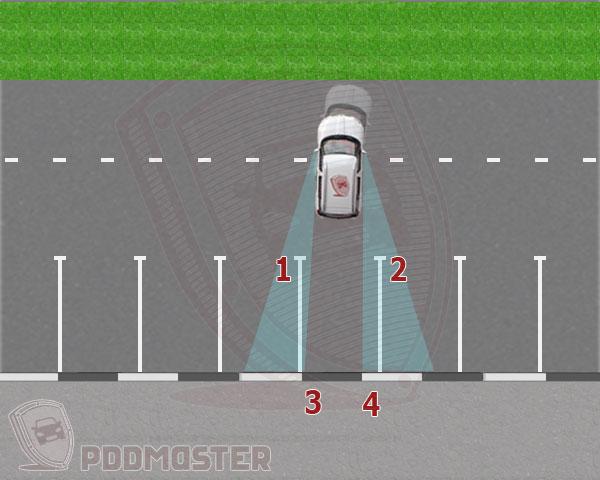 Этап 5. Выравнивание автомобиля