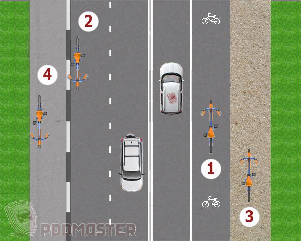 Расположение велосипедиста напроезжей части