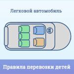 Новые правила перевозки детей в - автомобилях с - 12 - июля 2020 - года