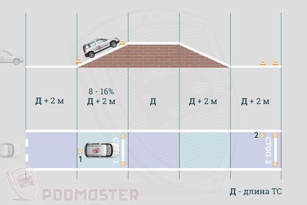 Упражнения на автодроме инструкция