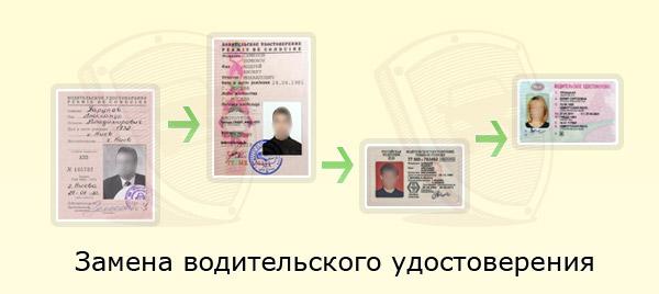 Стоимость водительского удостоверения 2019