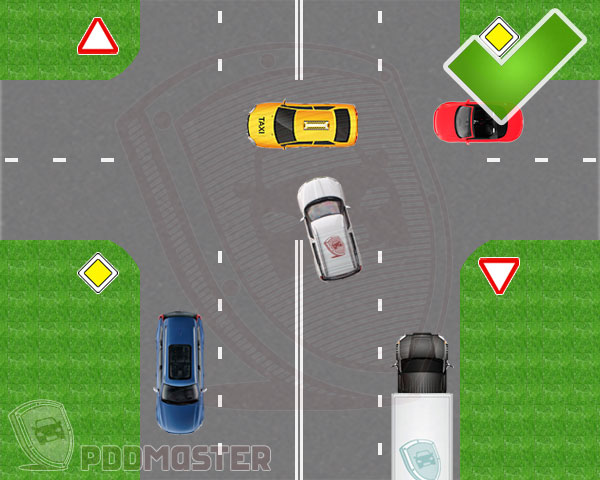 Правила разъезда на перекрестке при повороте